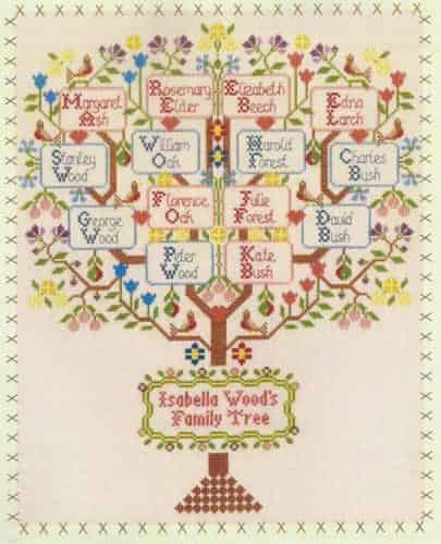 Bothy Threads Cross Stitch Kit - Traditional Family Tree XBD2