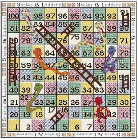 DoodleCraft Design Cross Stitch Kit - Snakes and Ladders