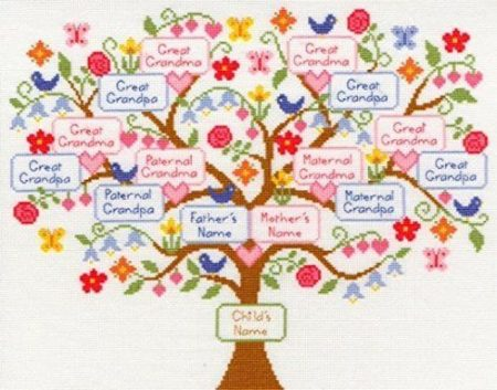 Anchor Cross Stitch Kit - My Family Tree Sampler ACS19